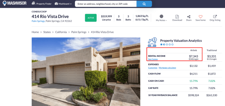 Mashvisor's Airbnb daily rate calculator