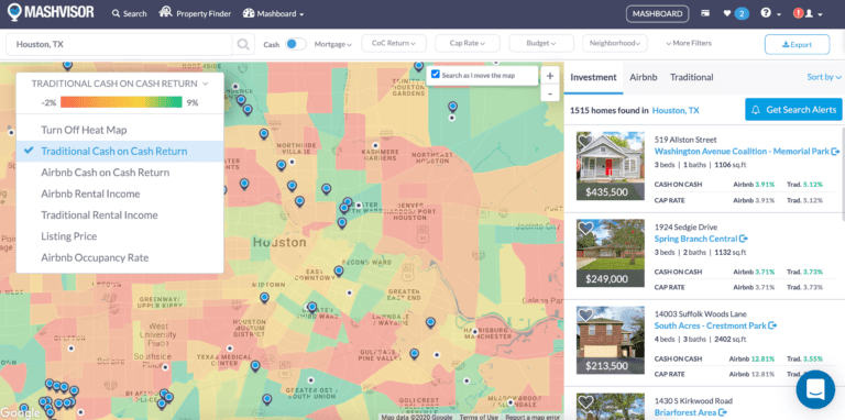 heatmap for finding affordable real estate markets