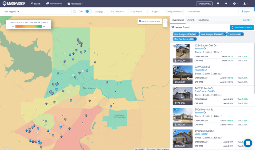 Airbnb Cap Rates by City 2021: Investment Property Search