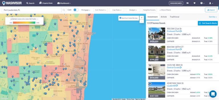 Best Real Estate Data Source: Neighborhood Data