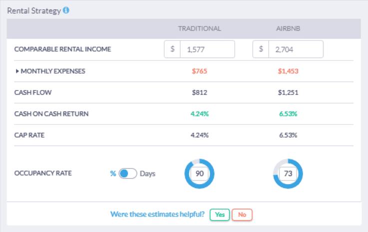 Mashvisor's Investment Property Analysis Calculator