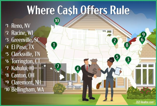 Where Cash Offers Rule in the Summer Real Estate Market Forecast 2021