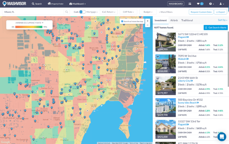 Best Property Search Tools for Investors - Heatmap
