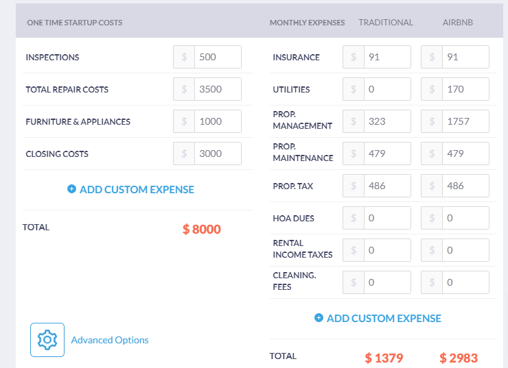 The mortgage calculator helps you estimate a wide range of costs