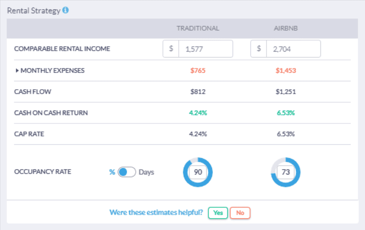 Use the Mashvisor calculator to calculate your cash flow