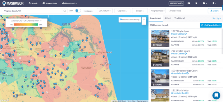 Use the heatmap to identify profitable areas